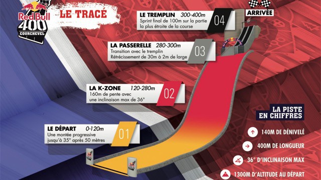 red-bull-400-courchevel-course-plus-raide-monde - 1